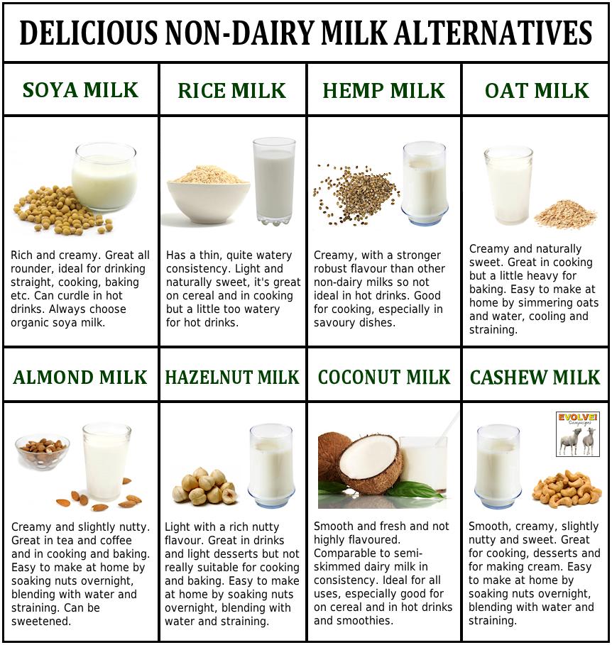 177064-Delicious-Non-Dairy-Milk-Alternatives.png